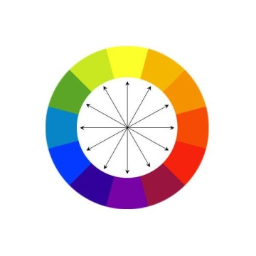Example of a Color Wheel