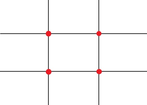Composition Photography Rule of Thirds Grid